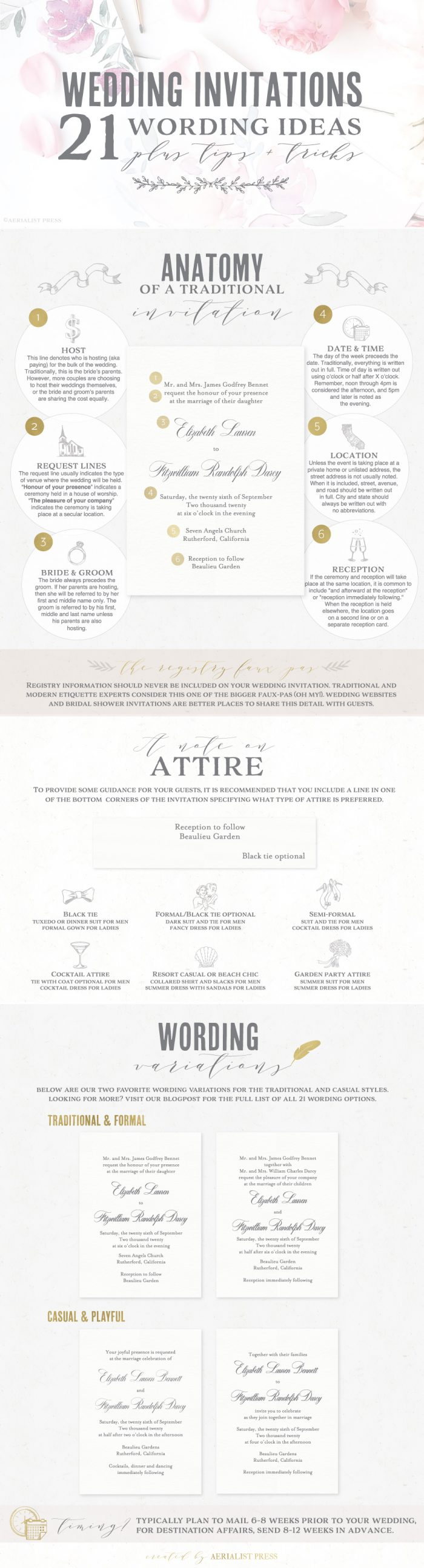 21 Invitation Wording Ideas